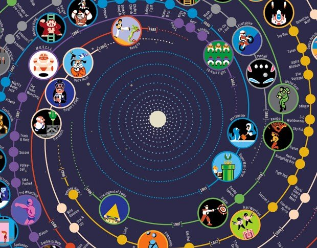 the-nebula-of-nes-games-by-pop-chart-lab-2