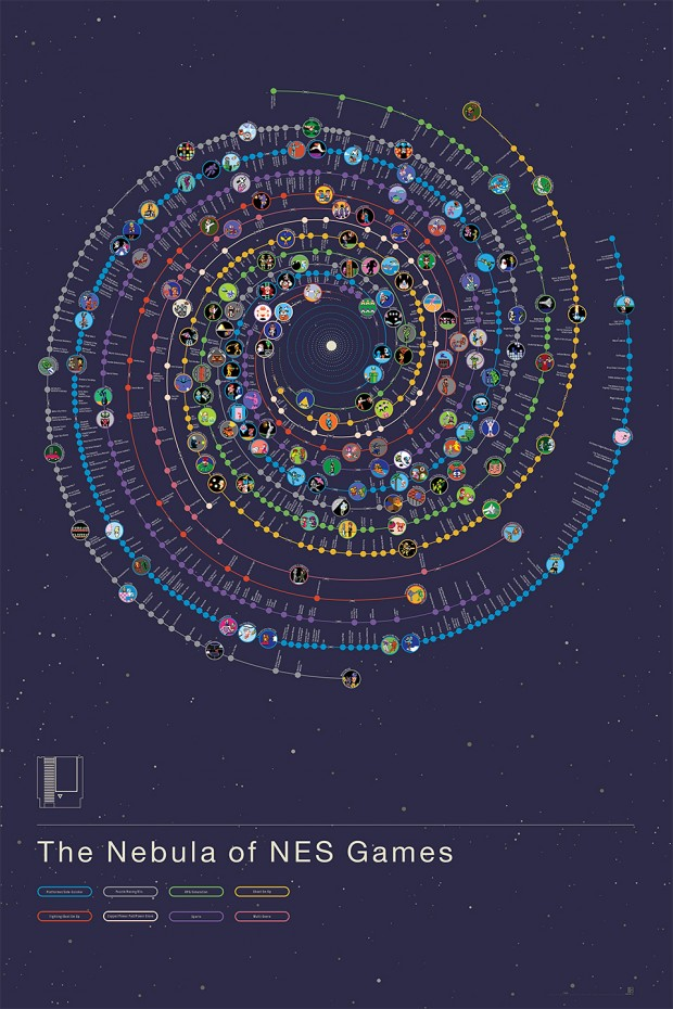 the-nebula-of-nes-games-by-pop-chart-lab