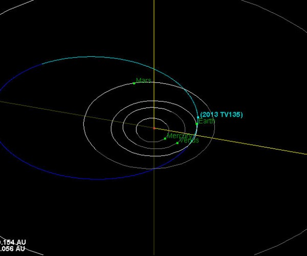 NASA Says Asteroid <em>Probably</em> Won't Hit the Earth in 2032
