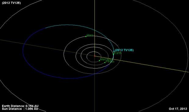 asteroid_2013_tv135_big