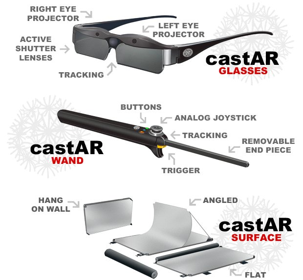 castar augmented reality glasses 4