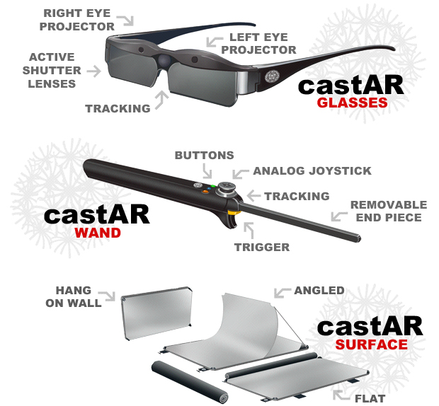 castar-augmented-reality-glasses-4