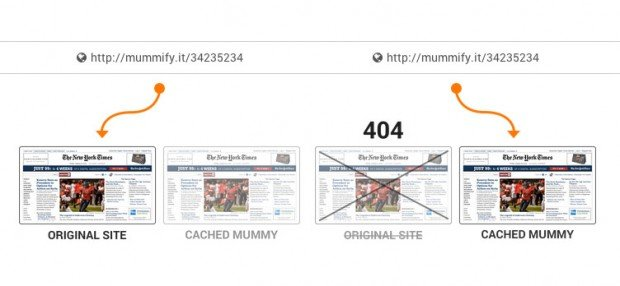 mummify 2 620x286