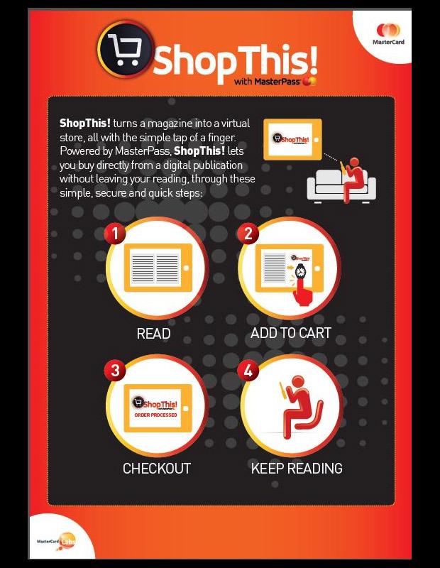 shopthis