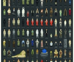 Star Wars Episode IV – VI Character Poster: A Long, Long List