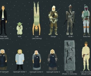 star wars episode iv vi character poster by max dalton 4 300x250