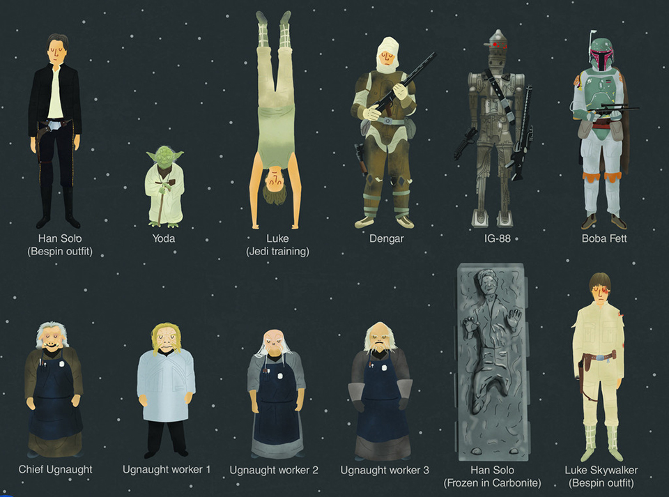 Star Wars Episode IV - VI Character Poster: A Long, Long ...