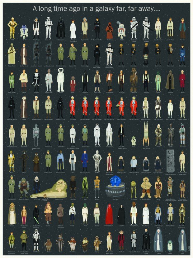 star wars episode iv vi character poster a long long list technabob. Black Bedroom Furniture Sets. Home Design Ideas