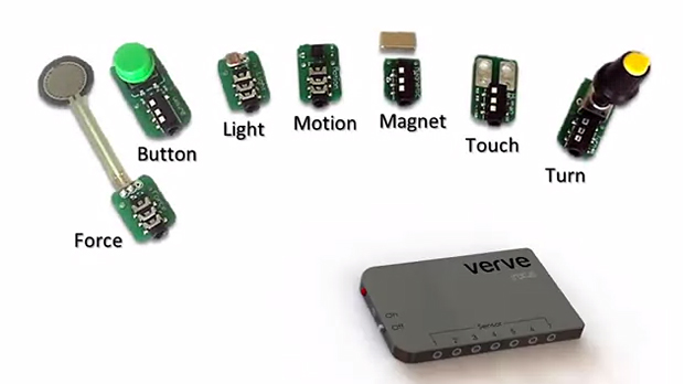 verve keyboard mouse emulator sensor kit