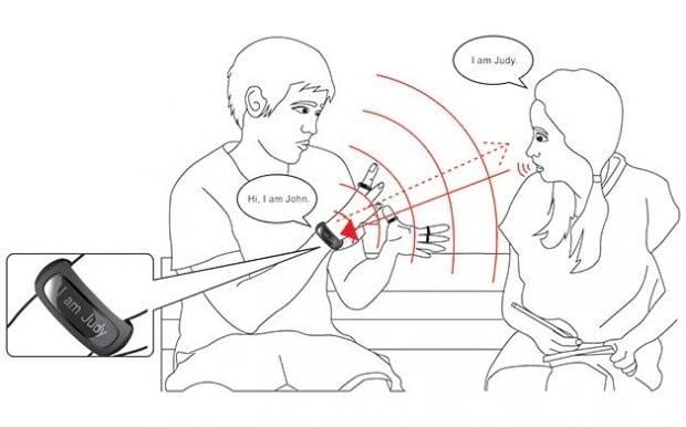 Sign Language Ring2