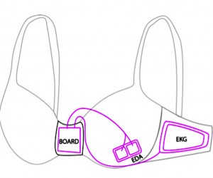 Microsoft Smart Bra Lets You Know When You're Stress Eating