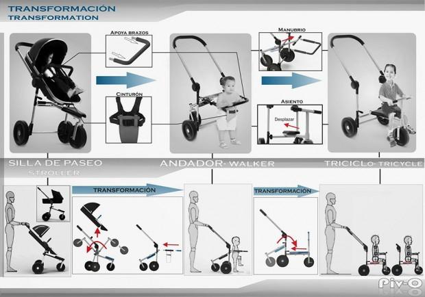 pivo baby stroller 2 620x434