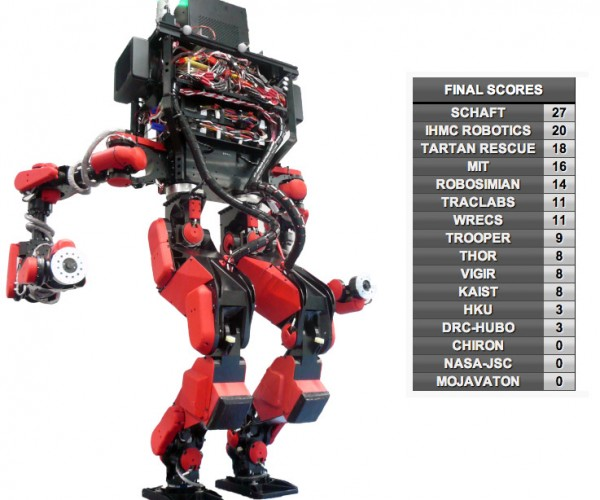 Japan's SCHAFT Dominates DARPA Robotics Challenge Trials: Shut Yo' Mouth!