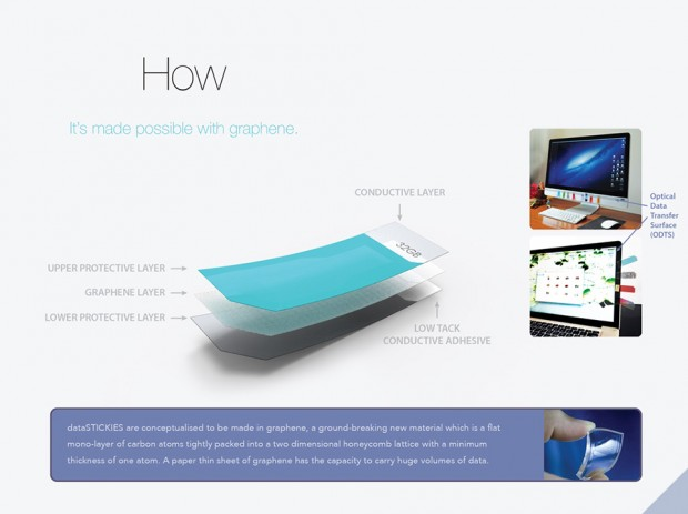 datastickies data storage device concept 2 620x463
