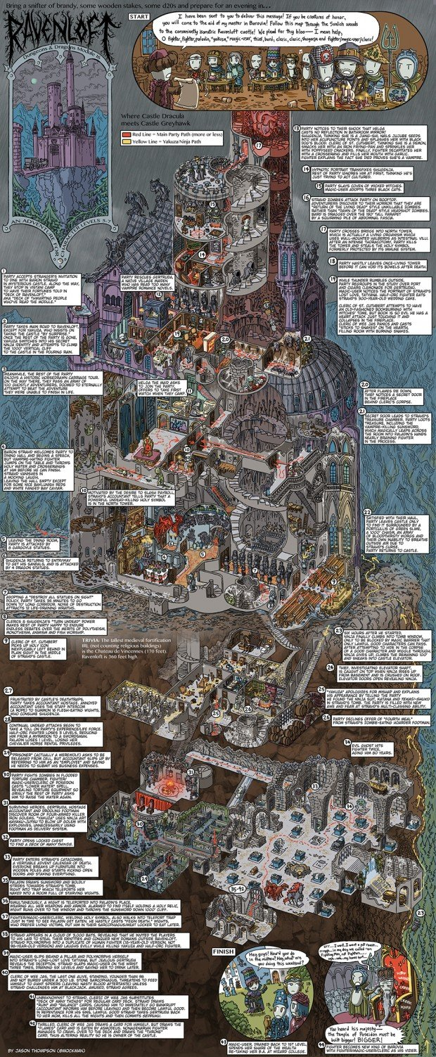 dungeons-and-dragons-walkthrough-maps-by-jason-thompson-3
