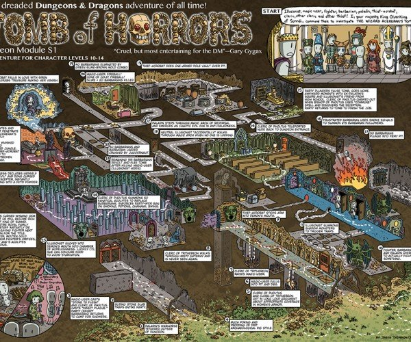 Dungeons & Dragons Walkthrough Comics: FunFAQs