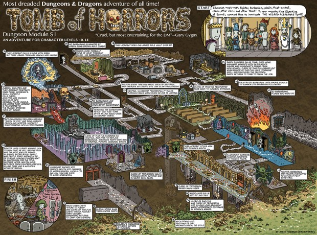 dungeons and dragons walkthrough maps by jason thompson 620x460