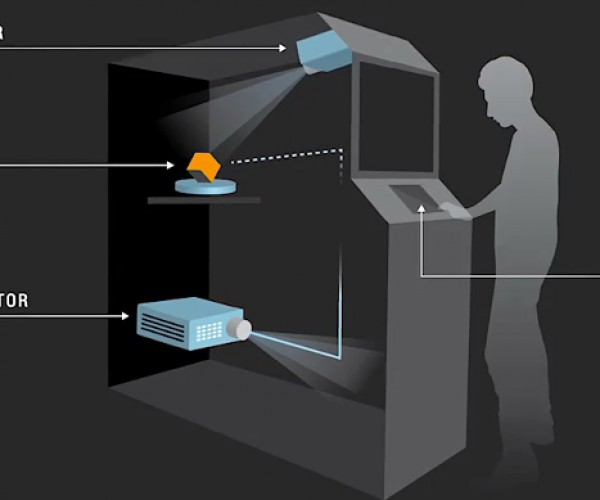 Ghost Box Interactive Projector: I See Fake People