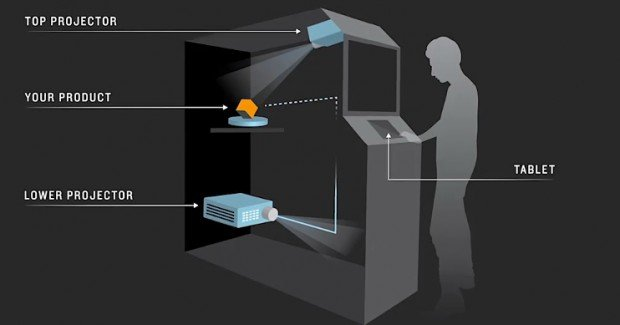 ghost box interactive projector by leviathan 620x325