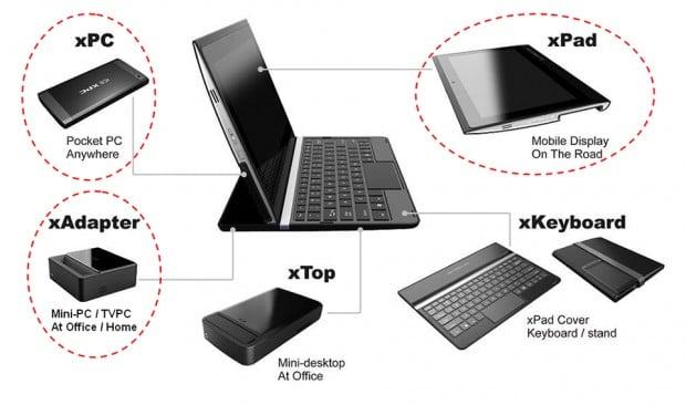 ice-xpc-modular-computer-2