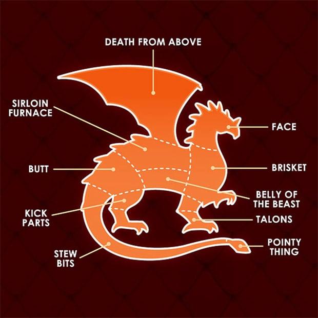 dragon_meat_2