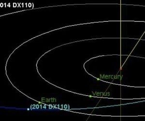 Asteroid 2014 DX110 Will Pass Between the Earth and Moon today