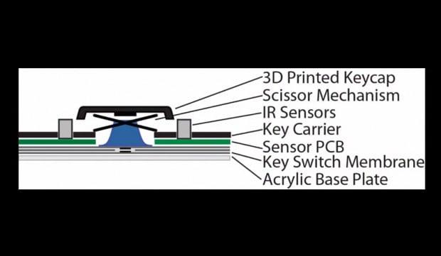microsoft-motion-sensing-keyboard-3