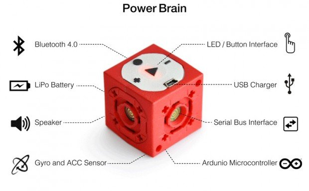 tinkerbots power brain 620x384