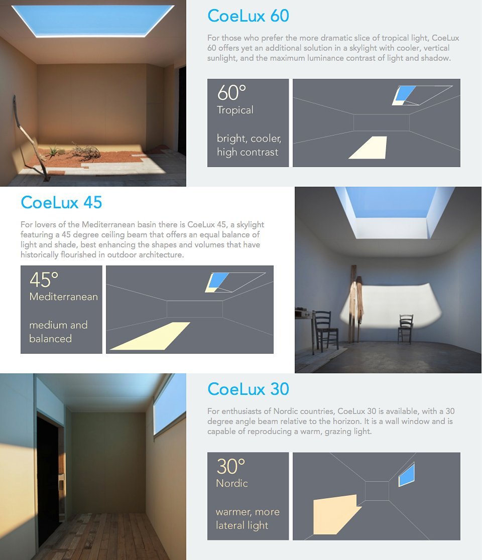 CoeLux Indoor Light Looks Exactly Like Daylight: Blue Skies Research - Technabob