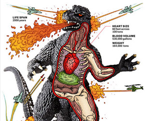 Godzilla Anatomical Infographic Reveals He Has Heart… 100 Tons of It