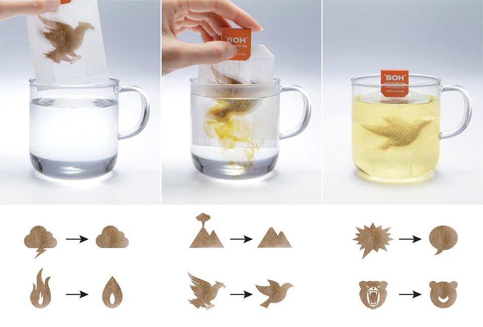 Tea Bag Drawing Tea Bags go From Stressed to