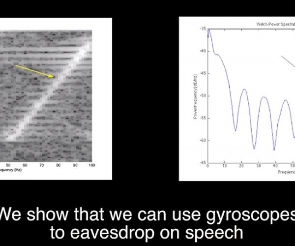 Gyroscopes in Mobile Devices Can Act as Microphones: Censor that Sensor