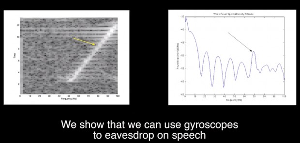 gyroscope-as-microphone-research-by-Yan-Michalevsky-Dan-Boneh-Gabi-Nakibly