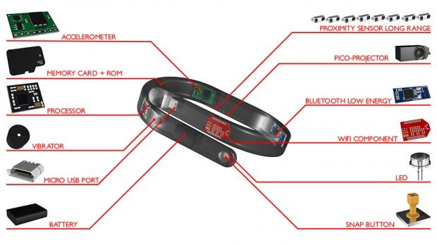 http://jasadh.blogspot.com/2014/12/cicret-bracelet-gelang-pintar-yang.html