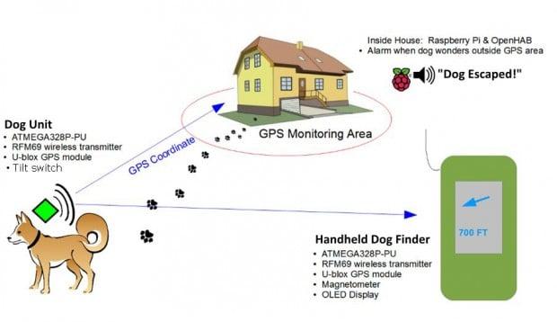 dog-poop-tracker-by-eric-tsai-3