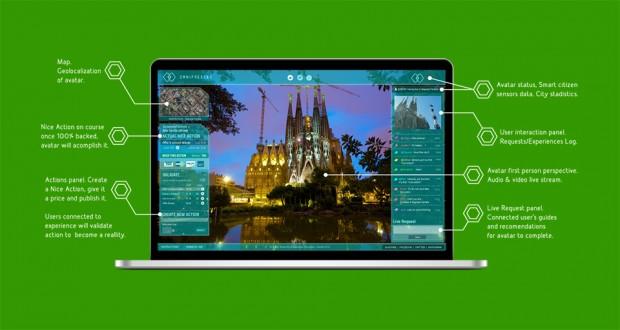 omnipresenz-social-online-telepresence