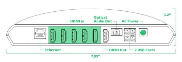 skreenstv-split-screen-hdmi-input-11