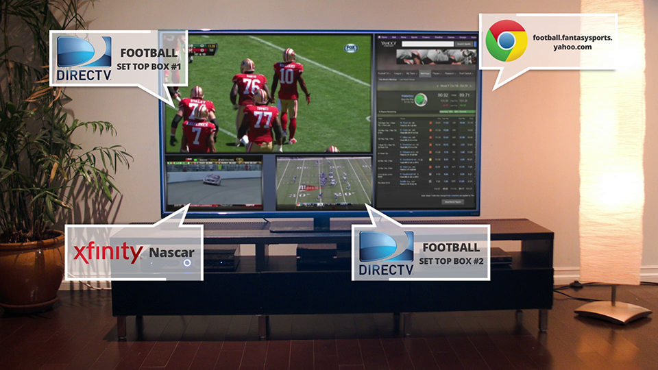 Skreenstv Gives Your Tv 6 Way Split Screen Adhdtv