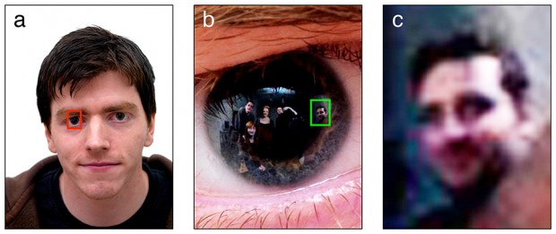 Identifiable_Images_of_Bystanders_Extracted_from_Corneal_Reflections_Rob_Jenkins_Christie_Kerr_1