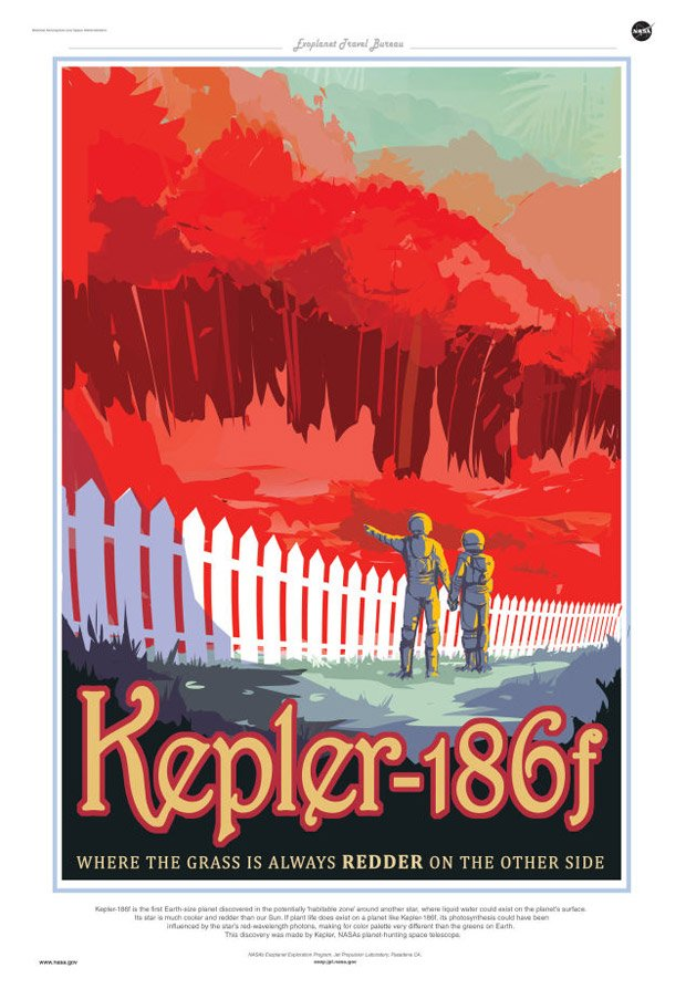 NASA Travel Posters For Exoplanets It Discovered: Vacation