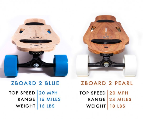 Zboard 2 Electric Skateboard Cruises up to 24 miles Per Charge