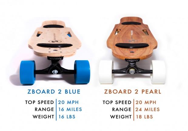 zboard-2-4