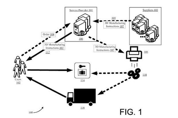 amazon-patent-620