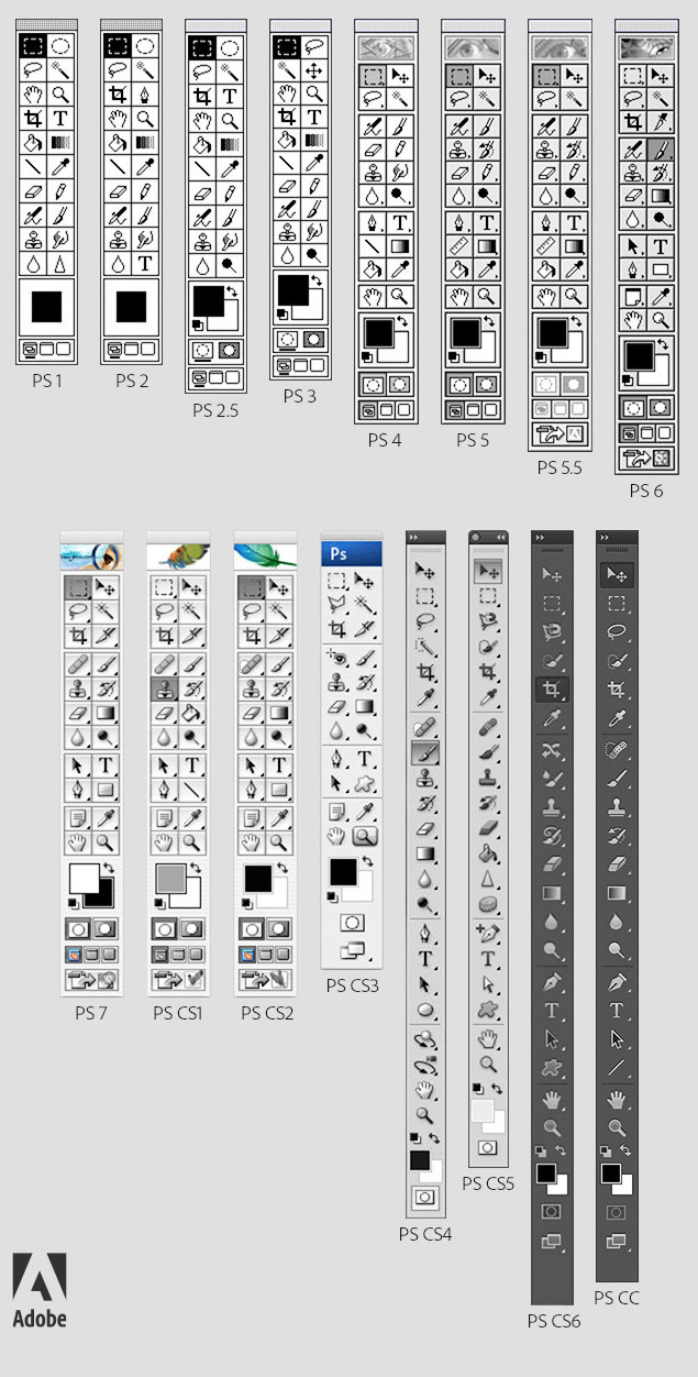 photoshop_25_years_toolbars_2