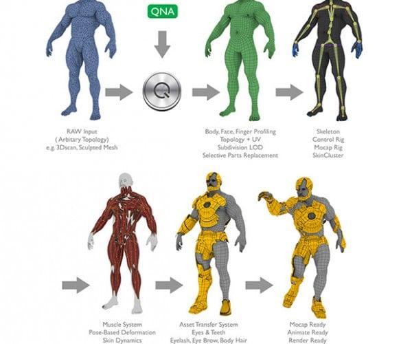 Quantum Human Maya Plugin Animates Static Human 3D Models: Living Statue