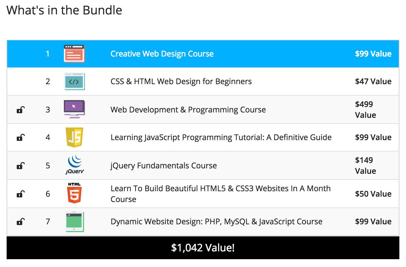 Where To Start As A Front-End Web Developer? – Web ...
