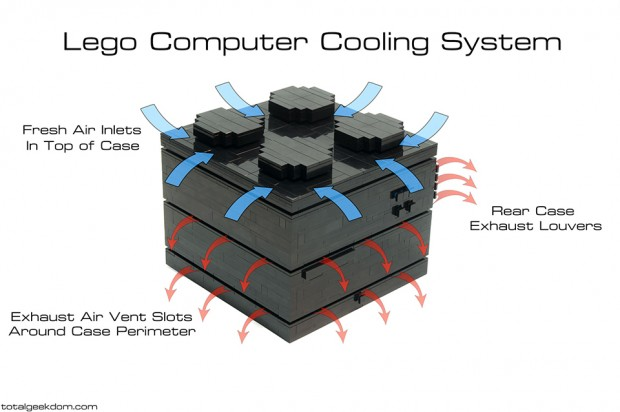 lego_computer_by_mike_schropp_3
