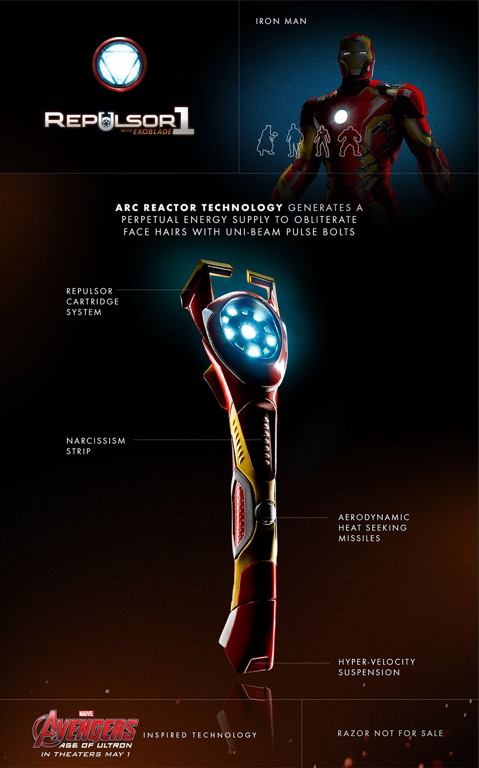Avengers X Gillette Razors The Best A Geek Can Get