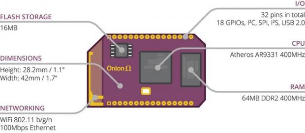 onion_omega_single_board_computer_3
