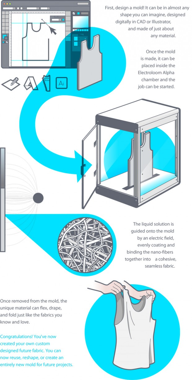 electroloom_fabric_3d_printer_2